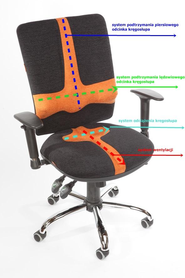 System Zdrowotny wbudowany do foteli rehabilitacyjnych Business