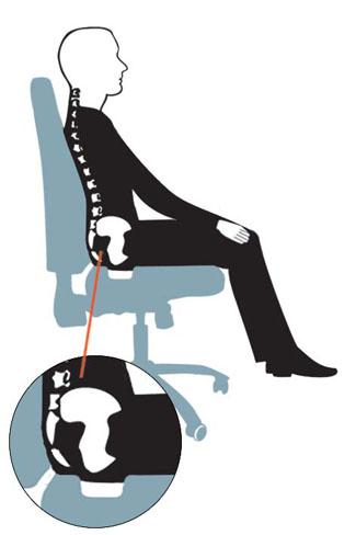 Dobrze wyprofilowany fotel wymuszający poprawną postawę ciała nie wymaga Nakładki na krzesła