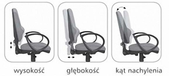 Krzesła komputerowe - dostępny zakres regulacji
